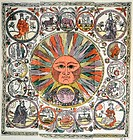 Sun and signs of the Zodiac. Historical artwork of the Sun and Moon surrounded by the twelve signs of the zodiac. The four seasons are depicted in the...