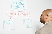 "Businessman examining ""Effective Strategy"" diagram"