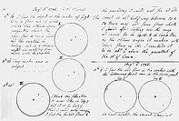 Caroline Herschel´s first comet  Notes and drawings recording the discovery of a comet on 1 August 1786 by Caroline Herschel 1750-1848  Herschel noted...