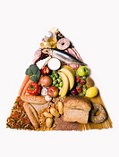Food pyramid (thumbnail)
