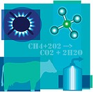 Montage illustration about methane reduction and bio energy