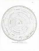 Delporte constellations map, South Celestial Pole. Many of the constellations had been known and named since ancient times, but the precise boundaries...