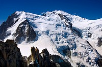 Mont Blanc Massif, Chamonix, France