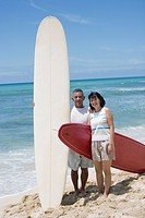 View of a couple with surfboards at beach