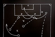 Soccer game strategy drawn with white chalk on a blackboard.