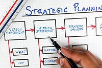 Business/Corporate Strategic Planning Framework Diagram on a white grid paper background with ruler and pen.