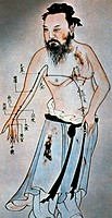 Chinese Acupuncture Points Diagram, Illustration, 18th Century