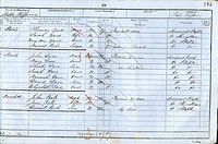 Somerset Staple Fitzpaine Census 1851