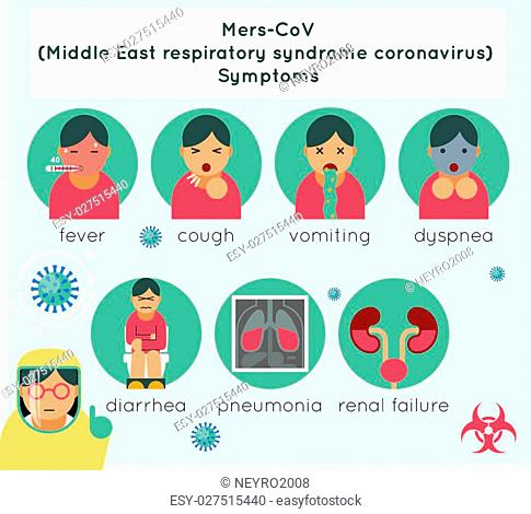 Mers-CoV middle east respiratory syndrome coronavirus symptoms. Disease and virus, respiratory and medical. Vector illustration