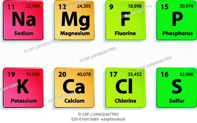 Pill Zinc Element Stock Photos And Images Age Fotostock