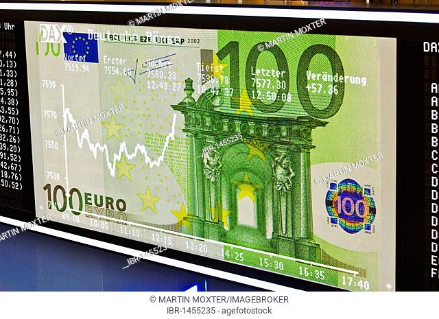 Development of the EUR at the stock exchange, financial world