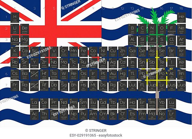 A Periodic Table of Elements overlayed on the flag of British Indian Ocean Territory