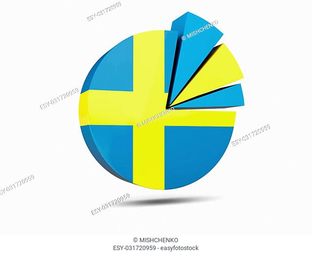 Flag of sweden, round diagram icon isolated on white. 3D illustration