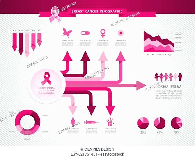 Breast cancer awareness concept infographics template EPS10 file
