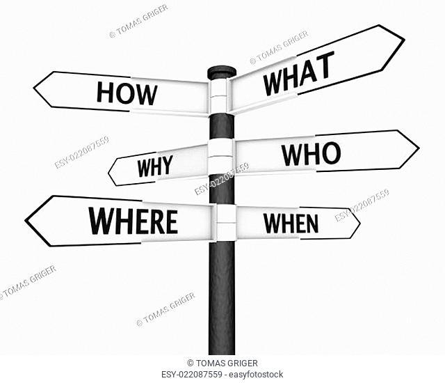 Questions Signpost