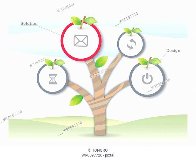 The web icons tree on green field