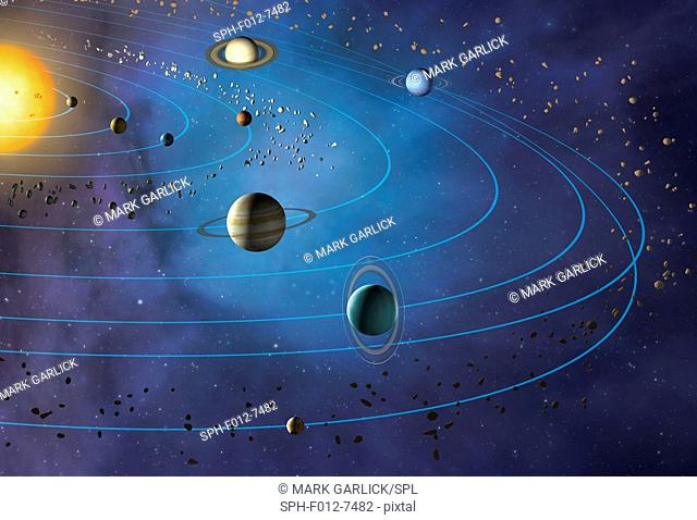 Artwork of the solar system, showing the paths of the eight major planets as they orbit the Sun. The four inner planets are, from inner to outer, Mercury, Venus