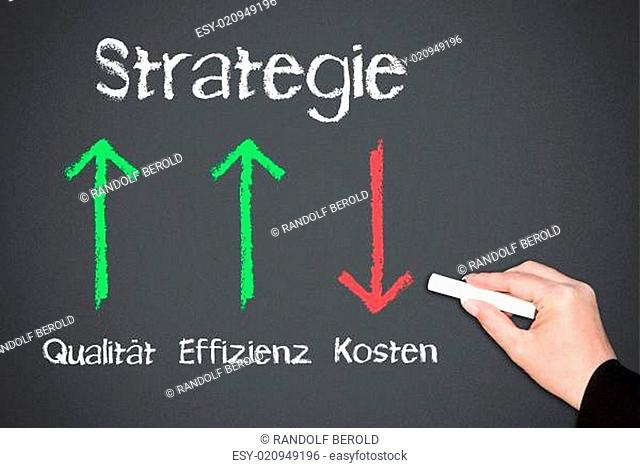 Business Strategie