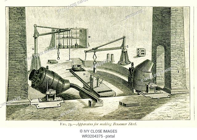 This illustration dates to the 1870s and shows the apparatur for making Bessemer steel. The Bessemer process was the first method discovered for mass-producing...