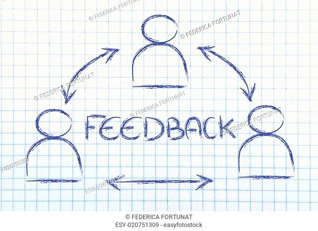 feedback process, design with group of people interacting