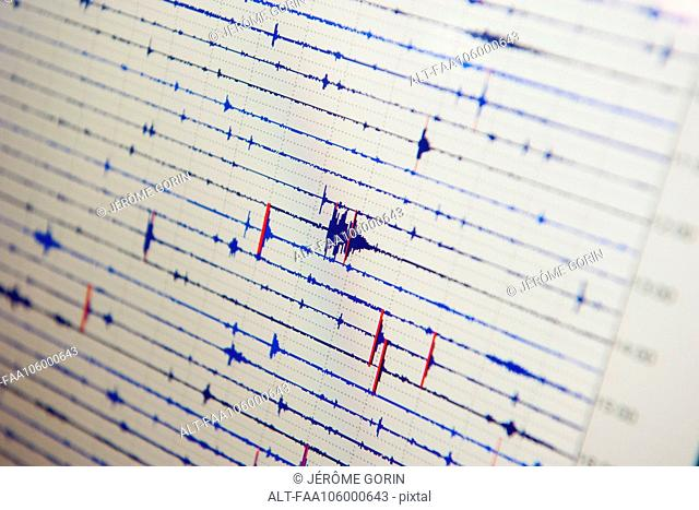 Seismograph, close-up