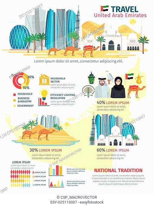 United Arab Emirates Travel Infographic