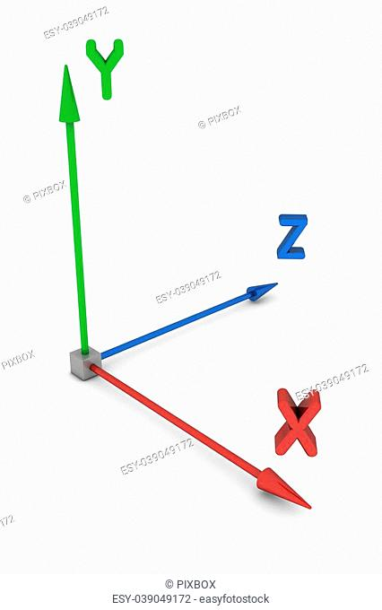 3D space coordinate system with colourful arrows for each dimension - red X, green Y, blue Z