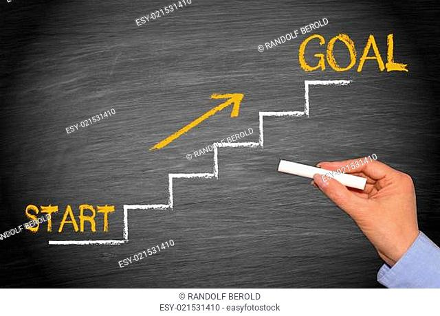 Start and Goal