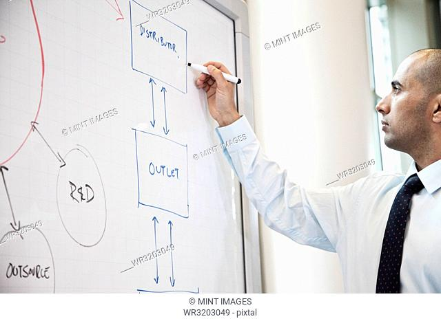 Middle eastern businessman at work on a white board