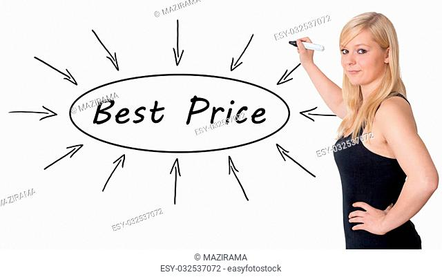 Best Price - young businesswoman drawing information concept on whiteboard