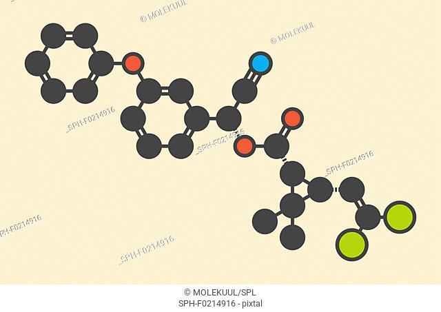 Cypermethrin insecticide molecule