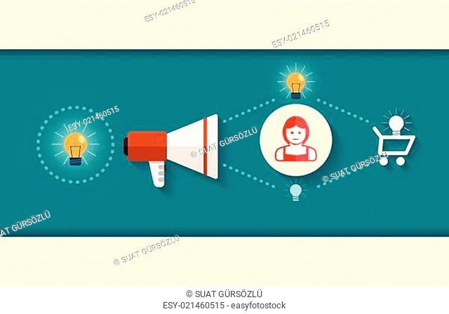 Idea Marketing Process