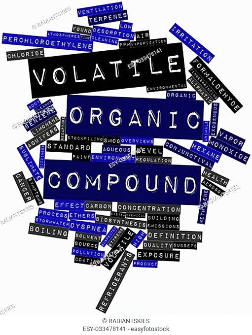 Abstract word cloud for Volatile organic compound with related tags and terms