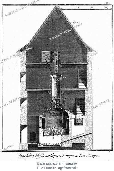 Cross section of a Newcomen-type steam engine attributed to Jean-Rodolphe Perronet, 1767. After training as an architect and working as a civil engineer
