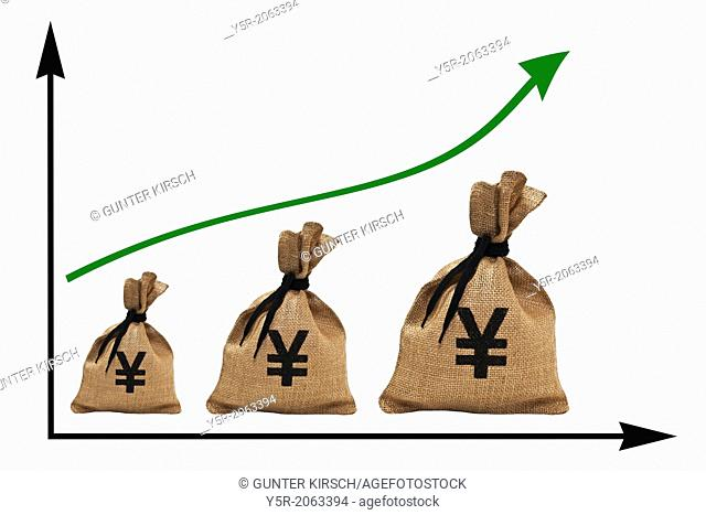 A chart with an increasing curve, three different big money bags with Yen sign next to each other