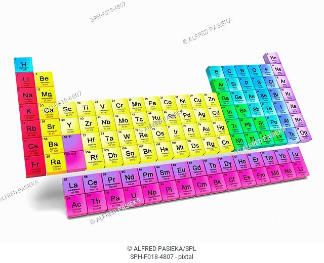Modern periodic table in 18-column layout. This table includes all 118 known elements as of May 2017, with the most recent additions and final names: Elements...