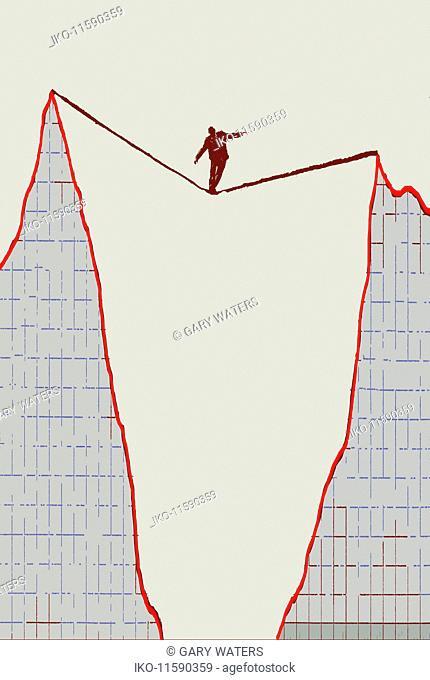 Businessman walking tightrope between peaks on red line graph