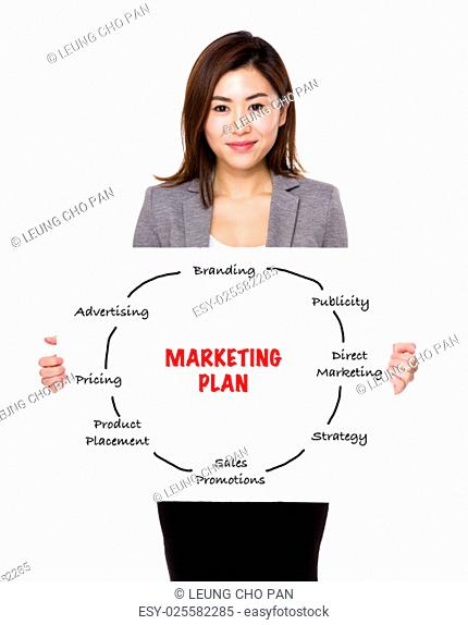 Businesswoman holding a poster presenting marketing plan concept