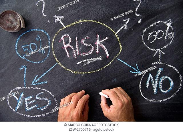 Written with chalk on graphic representation of the word risk whiteboard