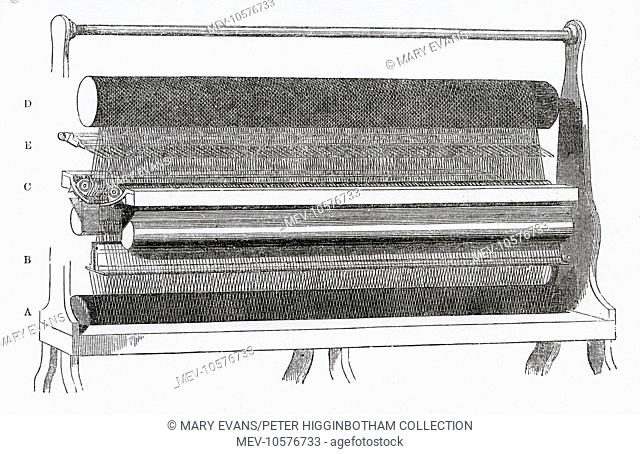 A bobbin-net lace-making machine, invented by John Heathcoat in the 1750s. The warp, ascending from beam A, passes through small holes in guide-bar B