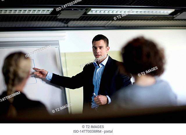 Man explaining something on whiteboard