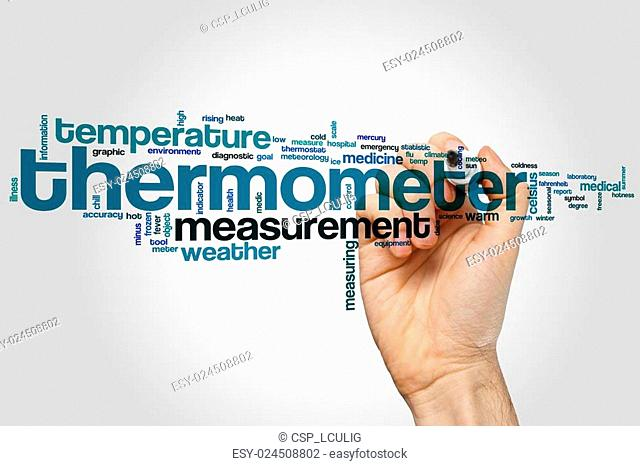 Thermometer word cloud