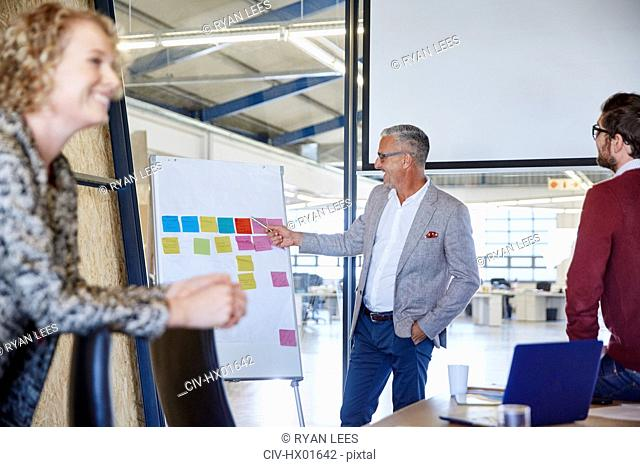 Businessman pointing to adhesive notes on flipchart in conference room meeting