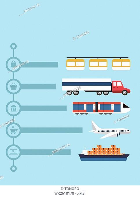 Illustration of various transportations