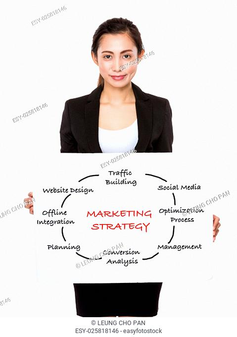 Confident businesswoman showing a poster showing with marketing strategy concept