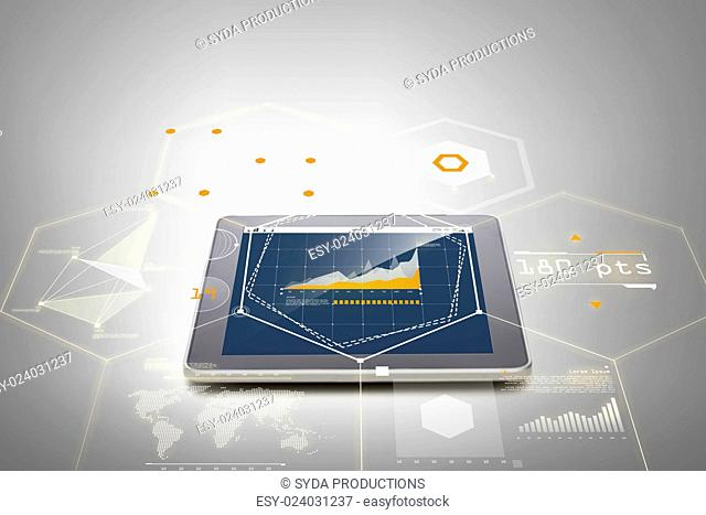 business, progress, statistics, technology and science concept - close up of tablet pc computer with diagram chart over gray background