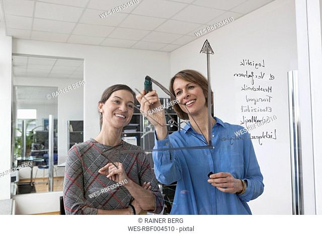 Businesswoman with colleague drawing diagram on glass pane in office