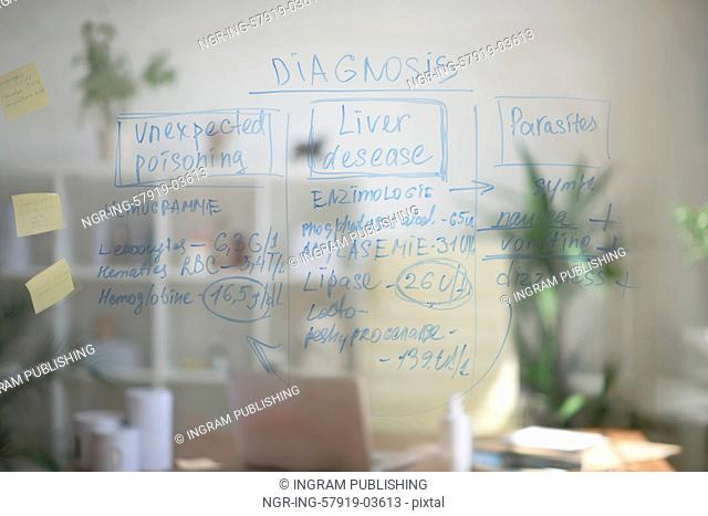Medical office background. View of transparent, glass board with test results