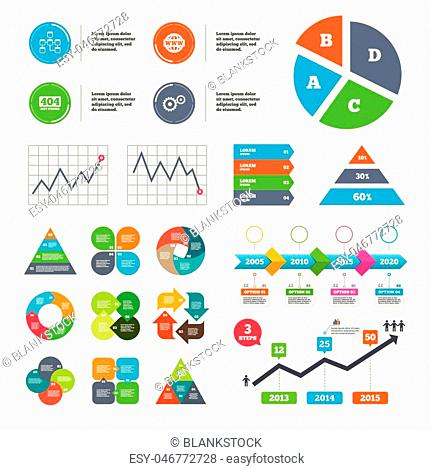 Data pie chart and graphs. Website database icon. Internet globe and gear signs. 404 page not found symbol. Under construction. Presentations diagrams