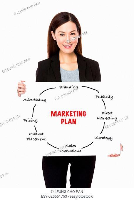 Asian businesswoman holding a placard showing marketing plan concept